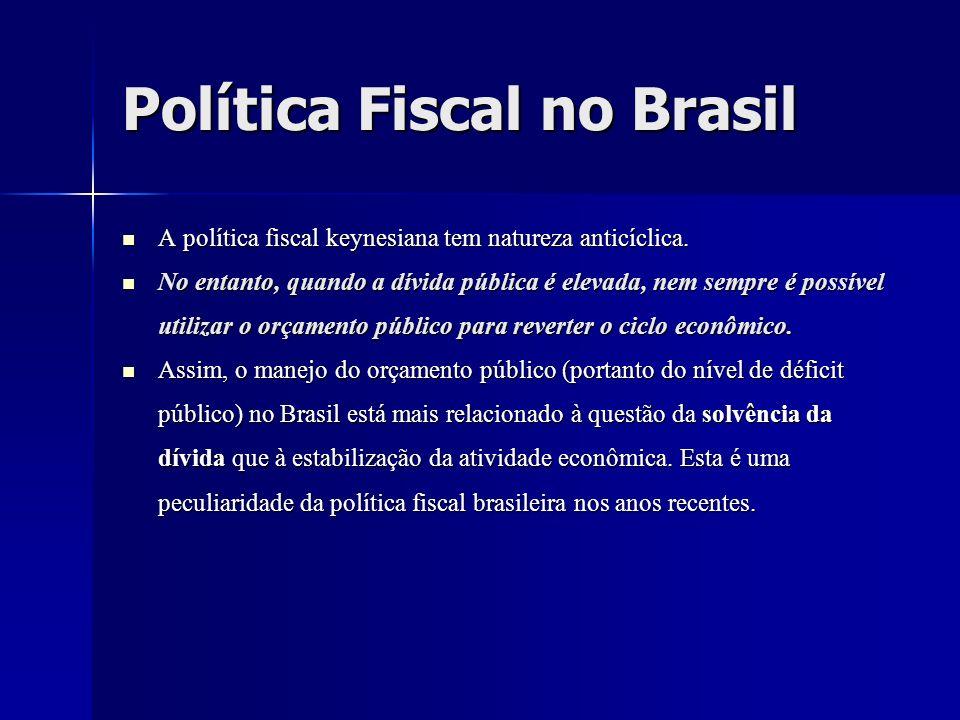 Política Fiscal no Brasil