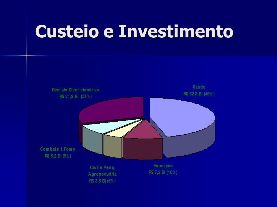Custeio e Investimento