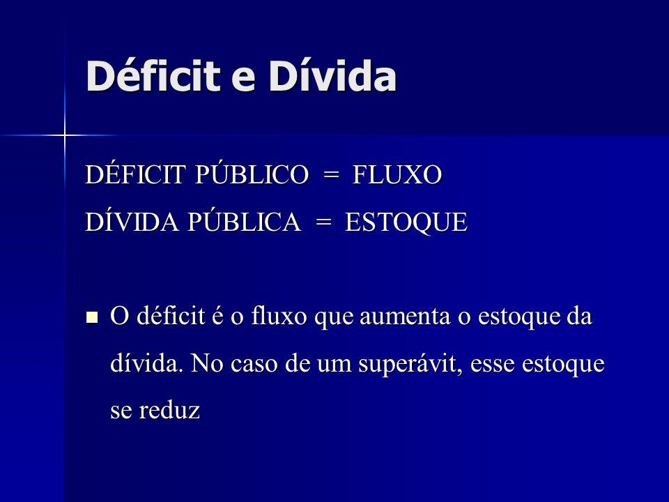 Déficit e Dívida DÉFICIT PÚBLICO = FLUXO DÍVIDA PÚBLICA = ESTOQUE