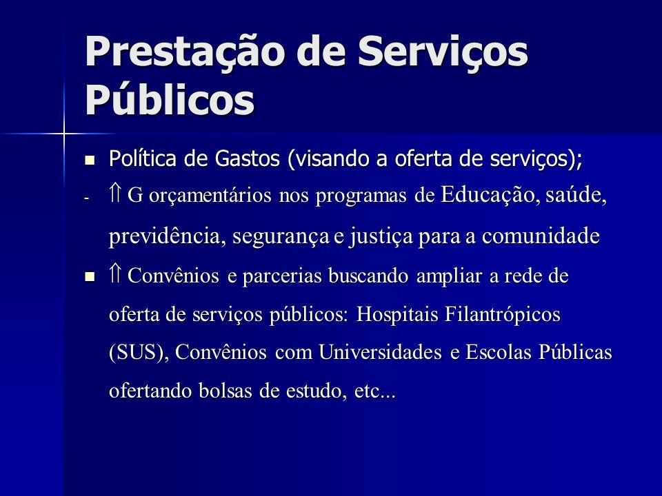 Prestação de Serviços Públicos