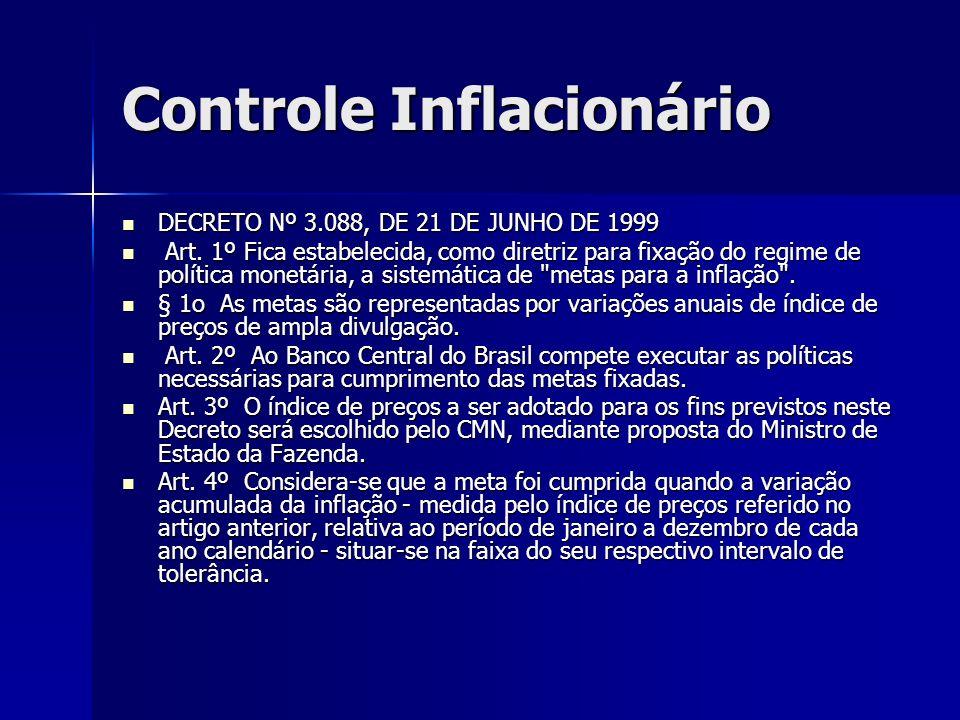 Controle Inflacionário