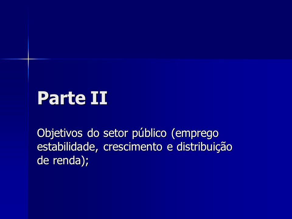 Parte II Objetivos do setor público (emprego estabilidade, crescimento e distribuição de renda);