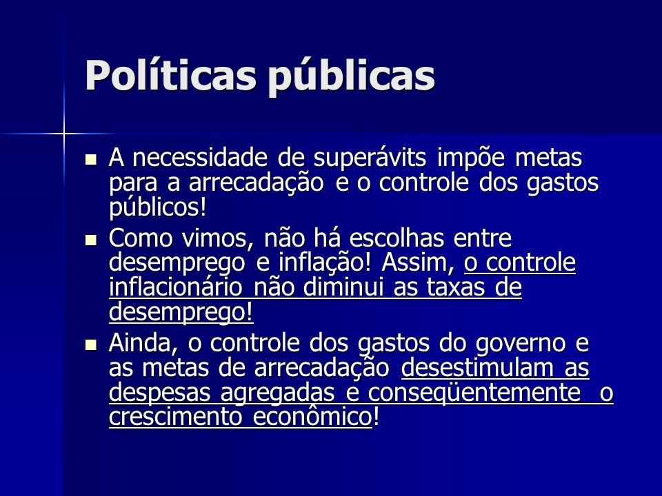 Políticas públicas A necessidade de superávits impõe metas para a arrecadação e o controle dos gastos públicos!
