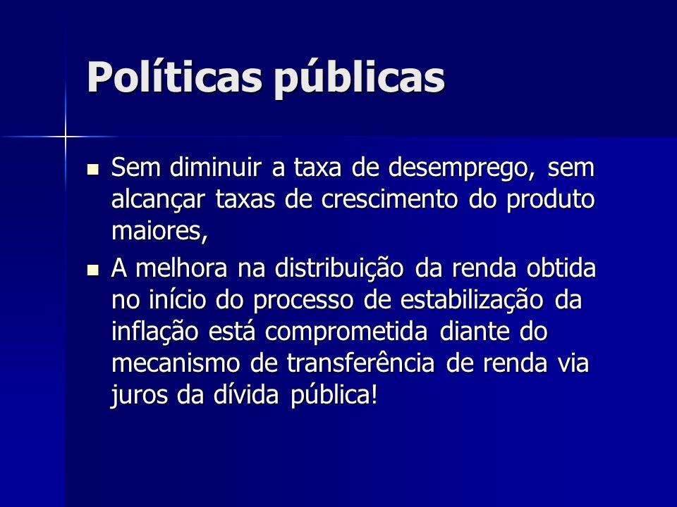 Políticas públicas Sem diminuir a taxa de desemprego, sem alcançar taxas de crescimento do produto maiores,