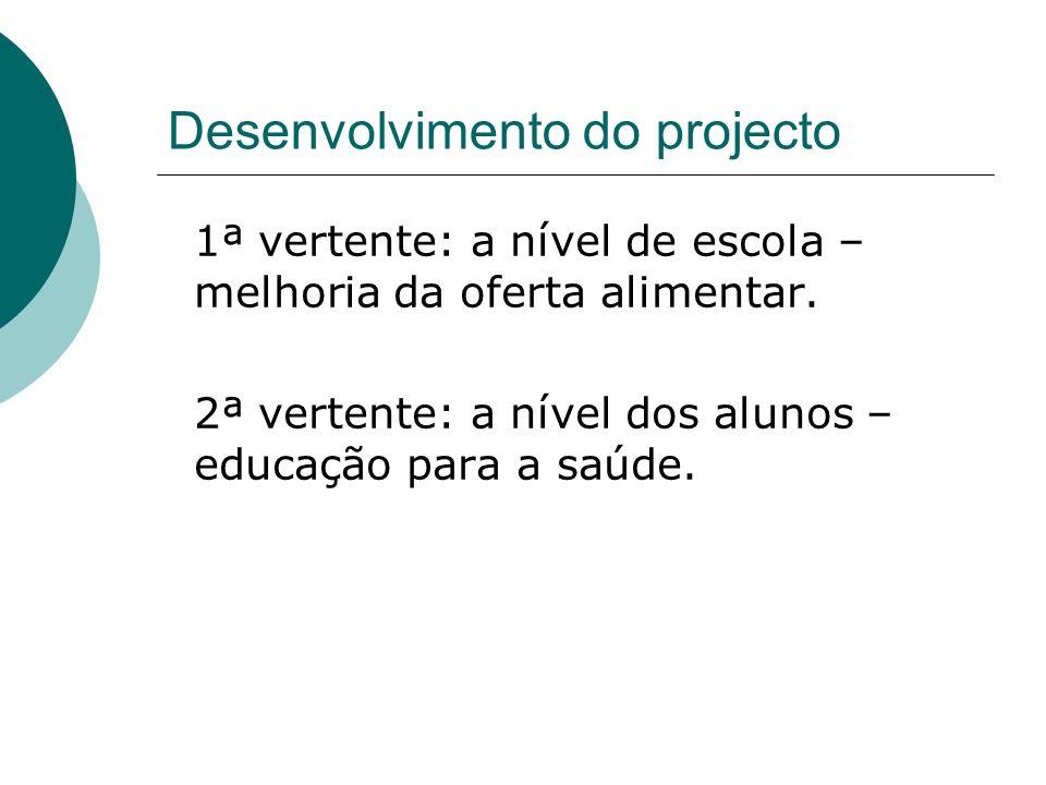 Desenvolvimento do projecto