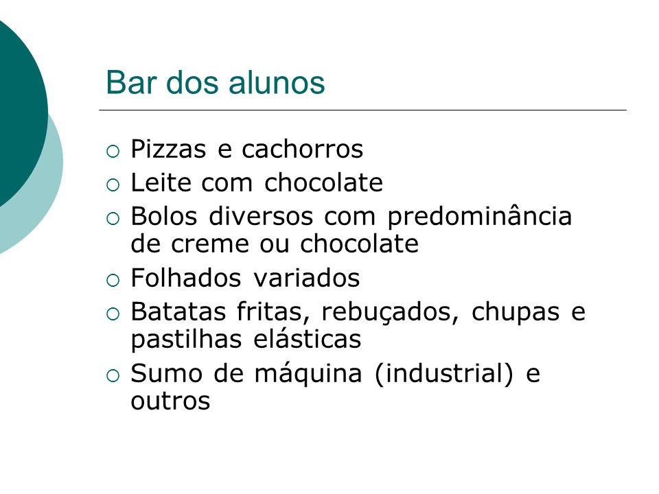 Bar dos alunos Pizzas e cachorros Leite com chocolate