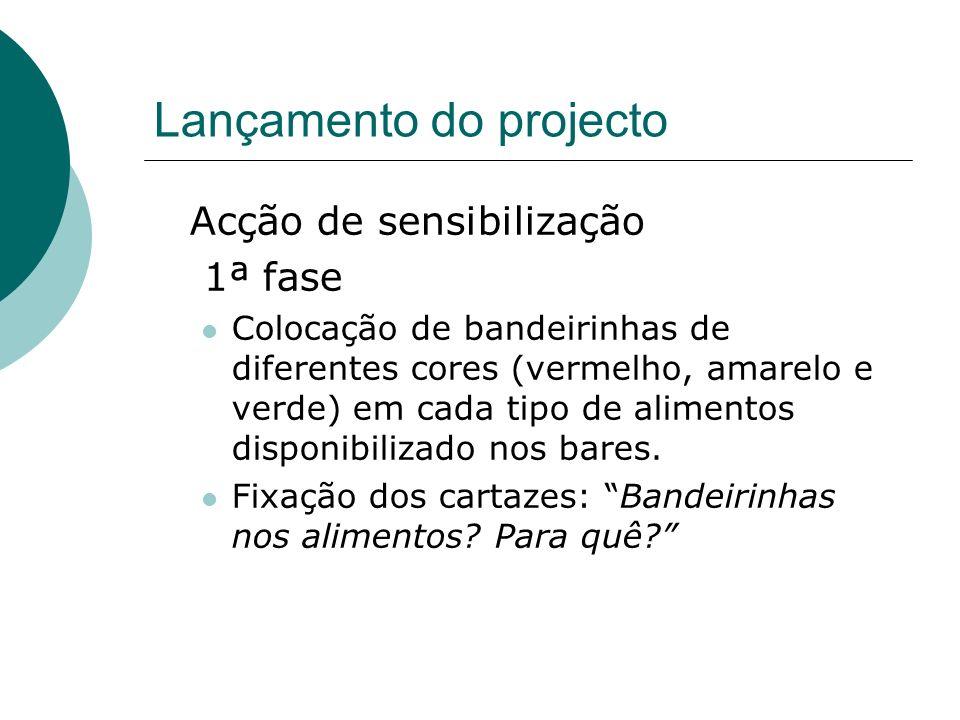 Lançamento do projecto