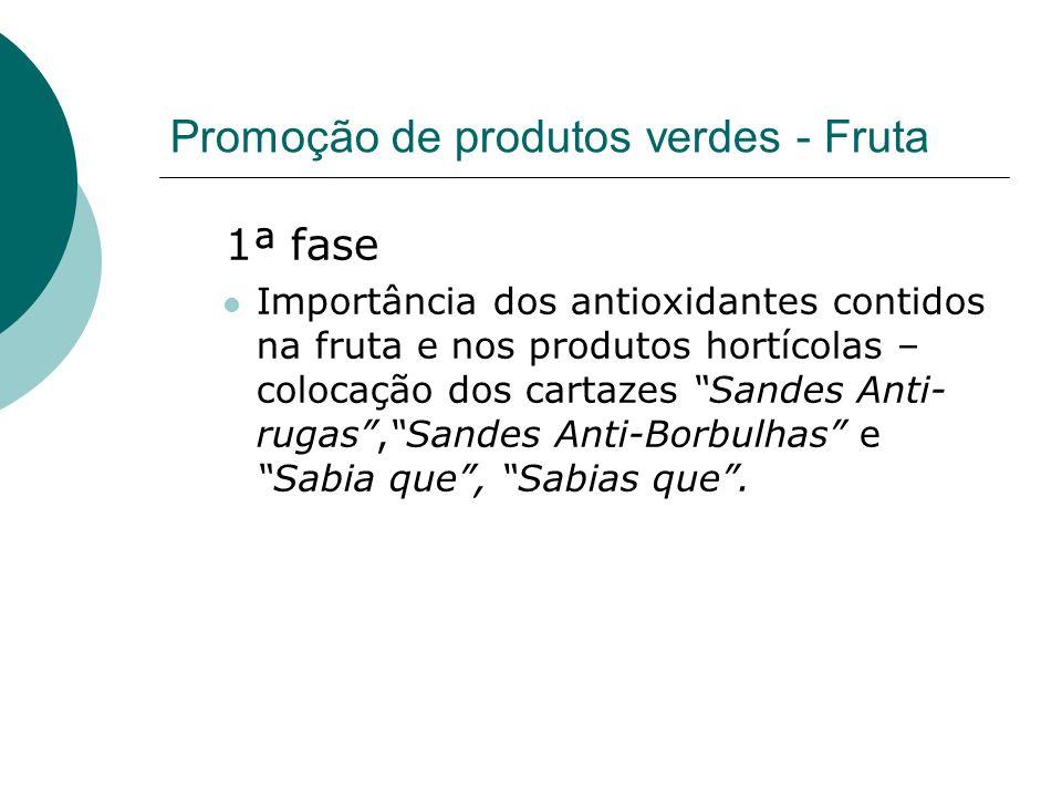 Promoção de produtos verdes - Fruta