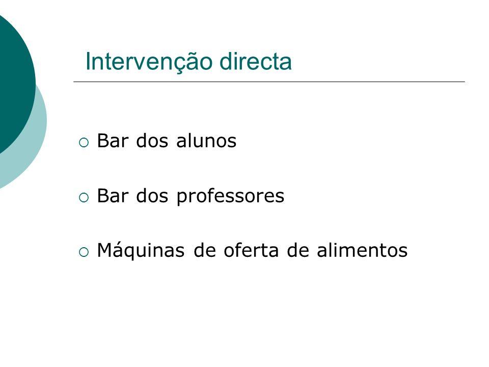 Intervenção directa Bar dos alunos Bar dos professores