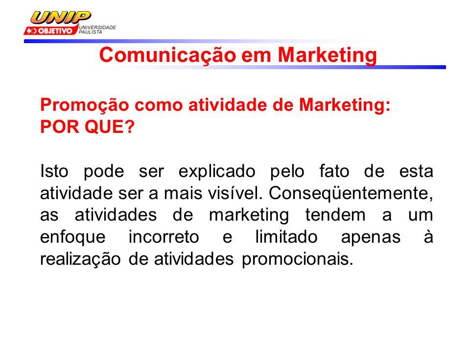 Comunicação em Marketing