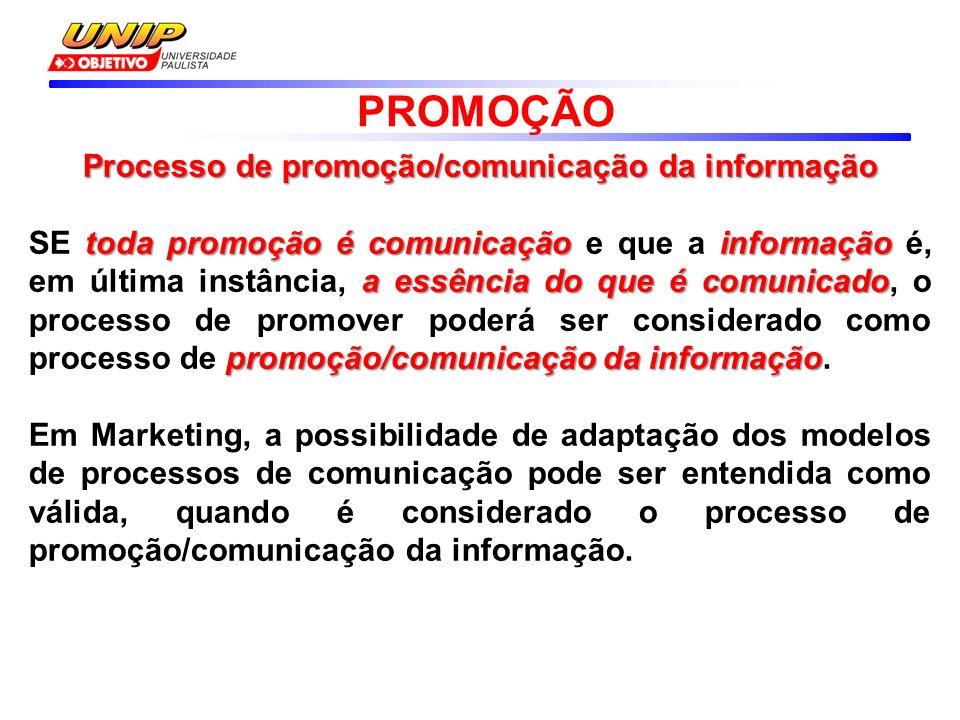 Processo de promoção/comunicação da informação