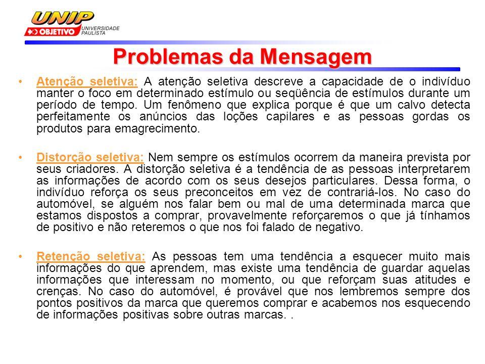 Problemas da Mensagem
