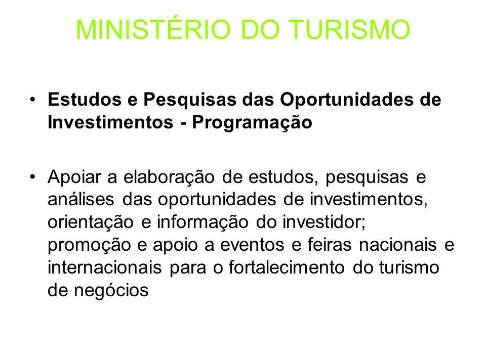 MINISTÉRIO DO TURISMO Estudos e Pesquisas das Oportunidades de Investimentos - Programação.