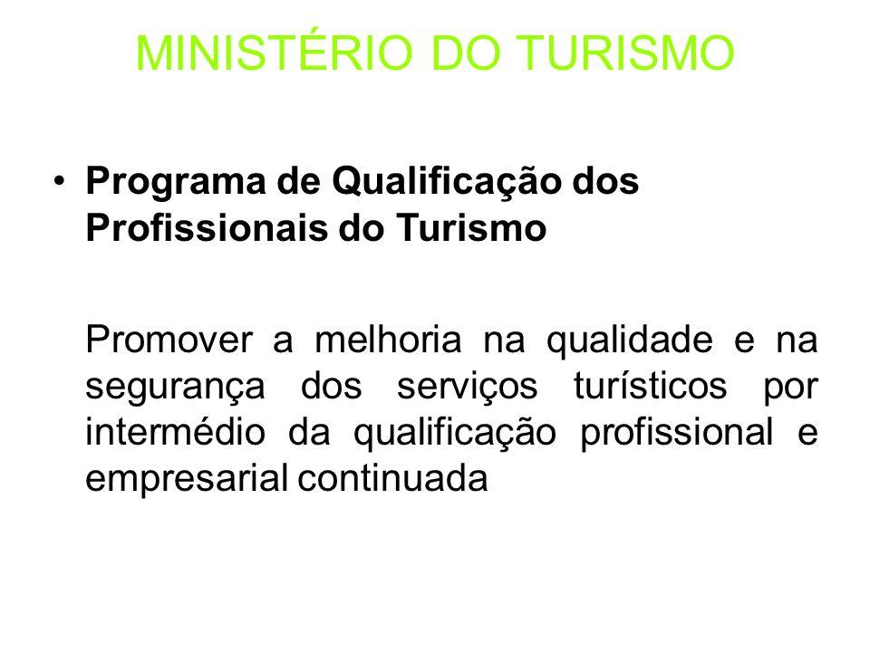 MINISTÉRIO DO TURISMO Programa de Qualificação dos Profissionais do Turismo.