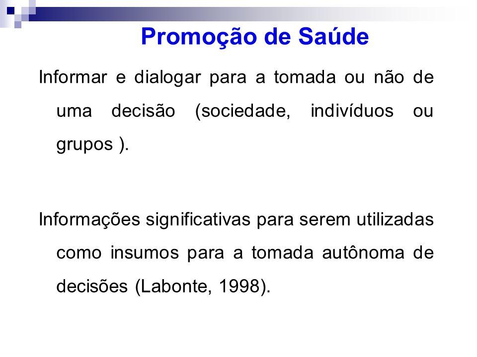 Promoção de Saúde Informar e dialogar para a tomada ou não de uma decisão (sociedade, indivíduos ou grupos ).