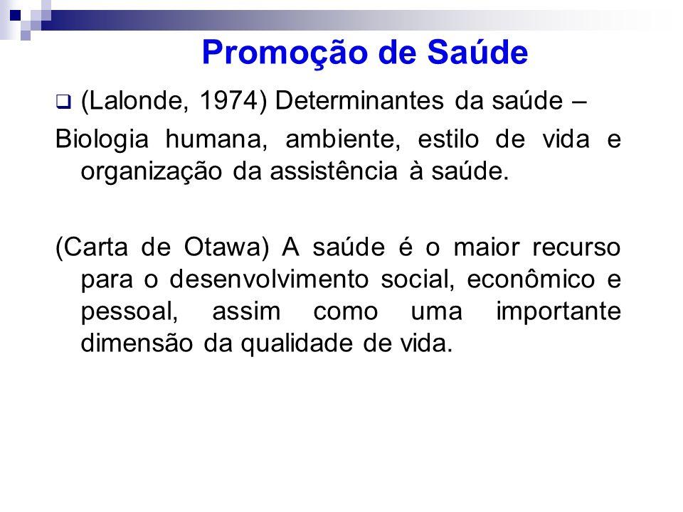 Promoção de Saúde (Lalonde, 1974) Determinantes da saúde –