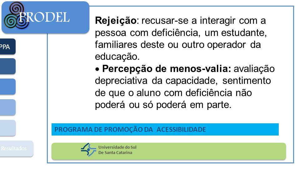 PRODEL Rejeição: recusar-se a interagir com a pessoa com deficiência, um estudante, familiares deste ou outro operador da educação.