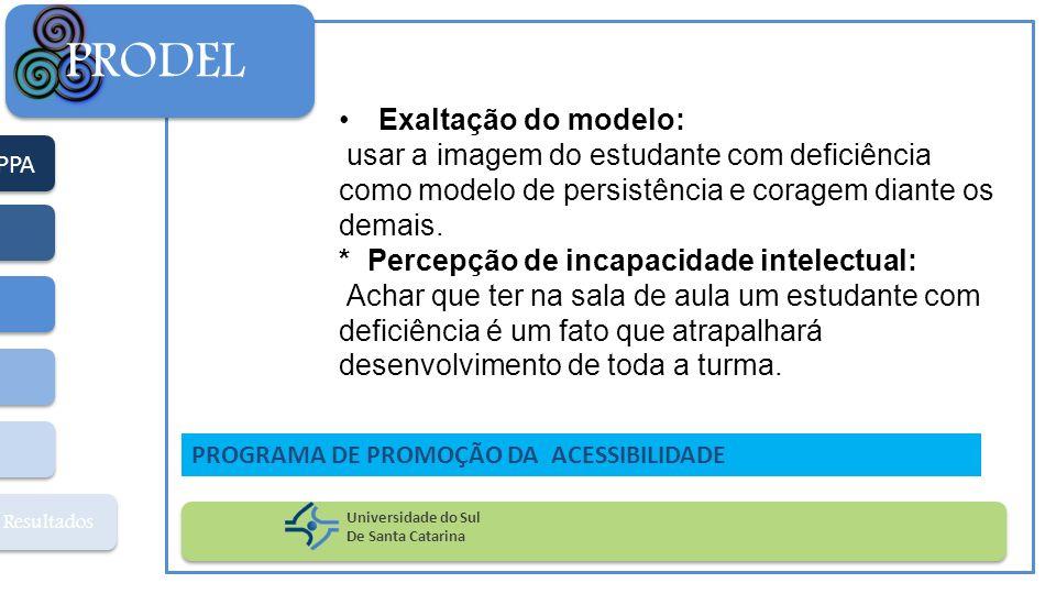 PRODEL Exaltação do modelo: