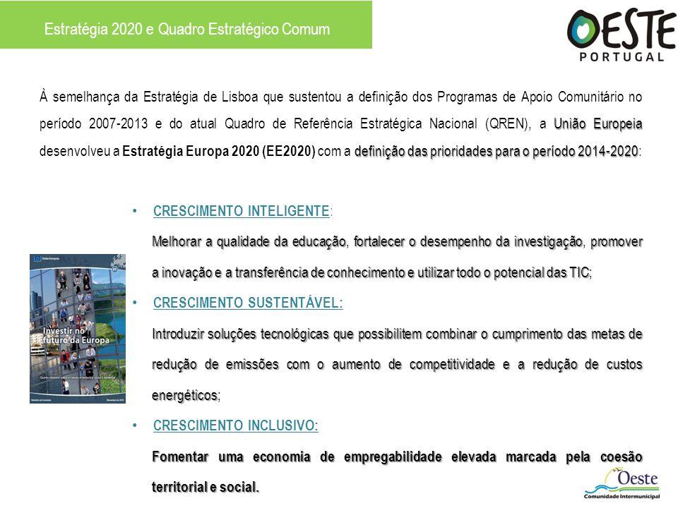 Estratégia 2020 e Quadro Estratégico Comum