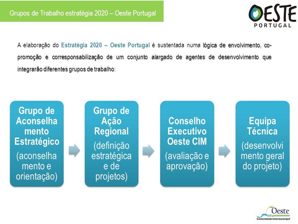 Grupo de Aconselhamento Estratégico Conselho Executivo Oeste CIM