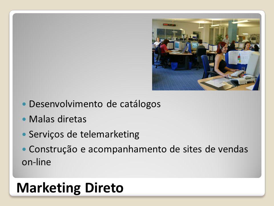 Marketing Direto Desenvolvimento de catálogos Malas diretas