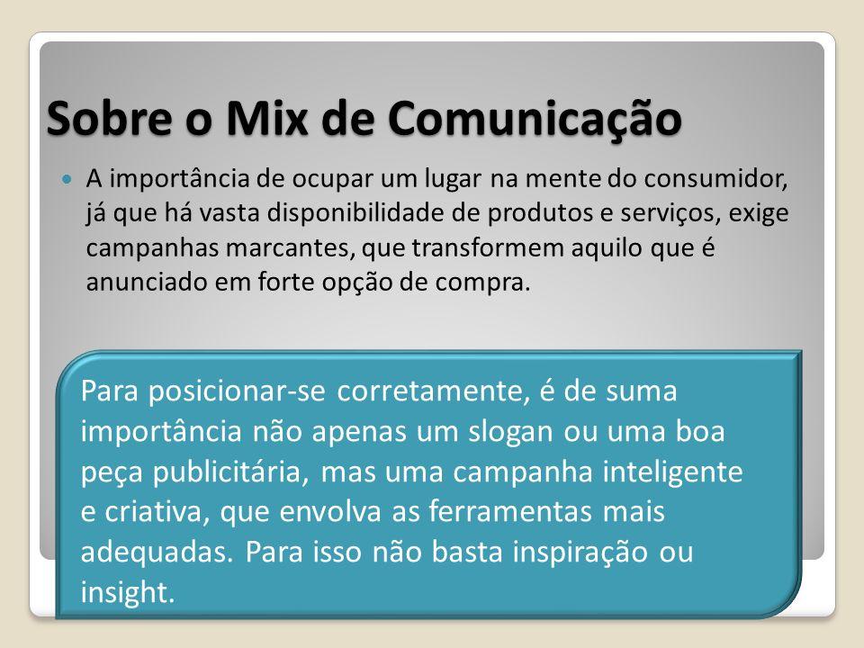 Sobre o Mix de Comunicação