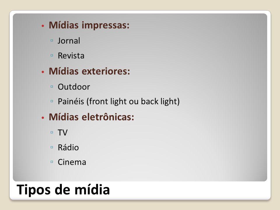 Tipos de mídia Mídias impressas: Mídias exteriores: