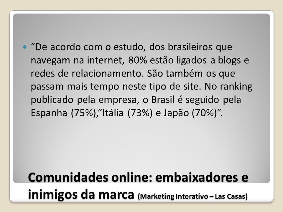 De acordo com o estudo, dos brasileiros que navegam na internet, 80% estão ligados a blogs e redes de relacionamento. São também os que passam mais tempo neste tipo de site. No ranking publicado pela empresa, o Brasil é seguido pela Espanha (75%), Itália (73%) e Japão (70%) .