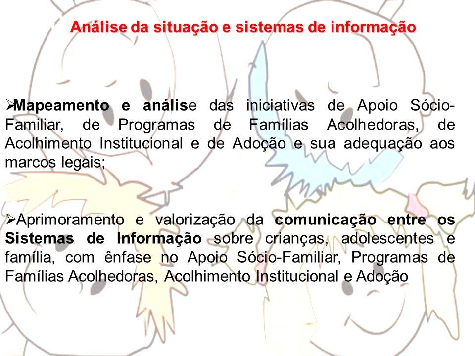 Análise da situação e sistemas de informação