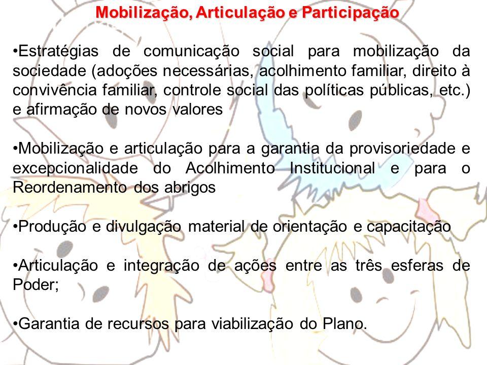 Mobilização, Articulação e Participação