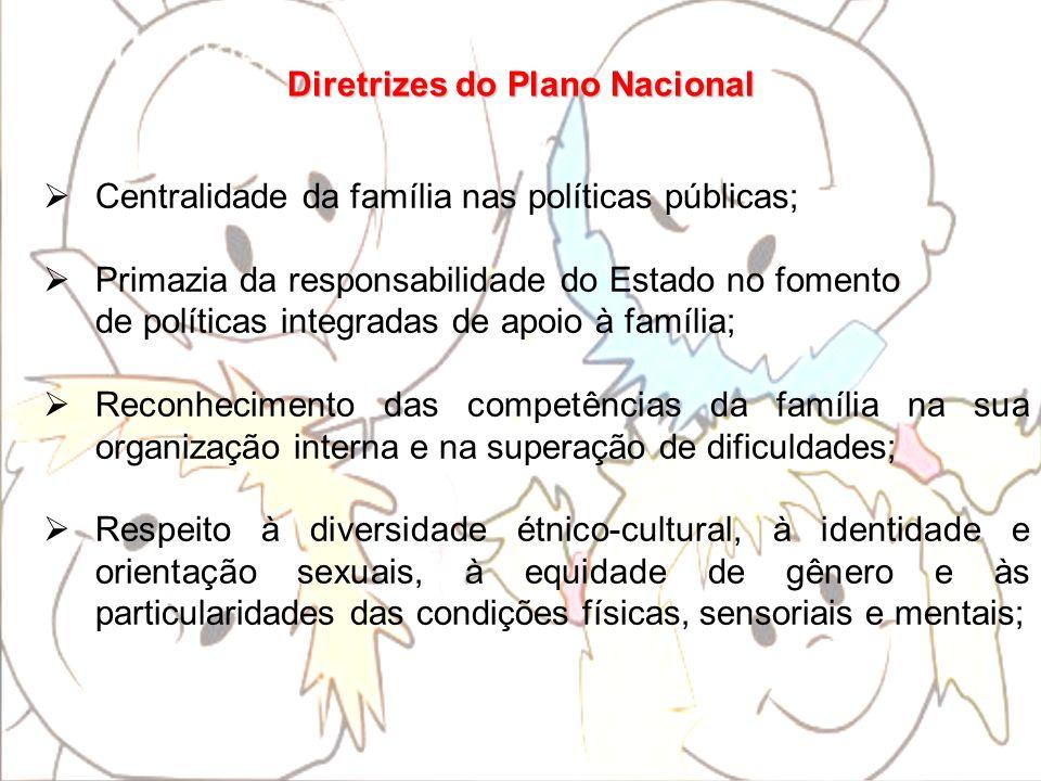 Diretrizes do Plano Nacional