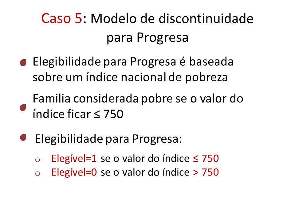 Caso 5: Modelo de discontinuidade para Progresa