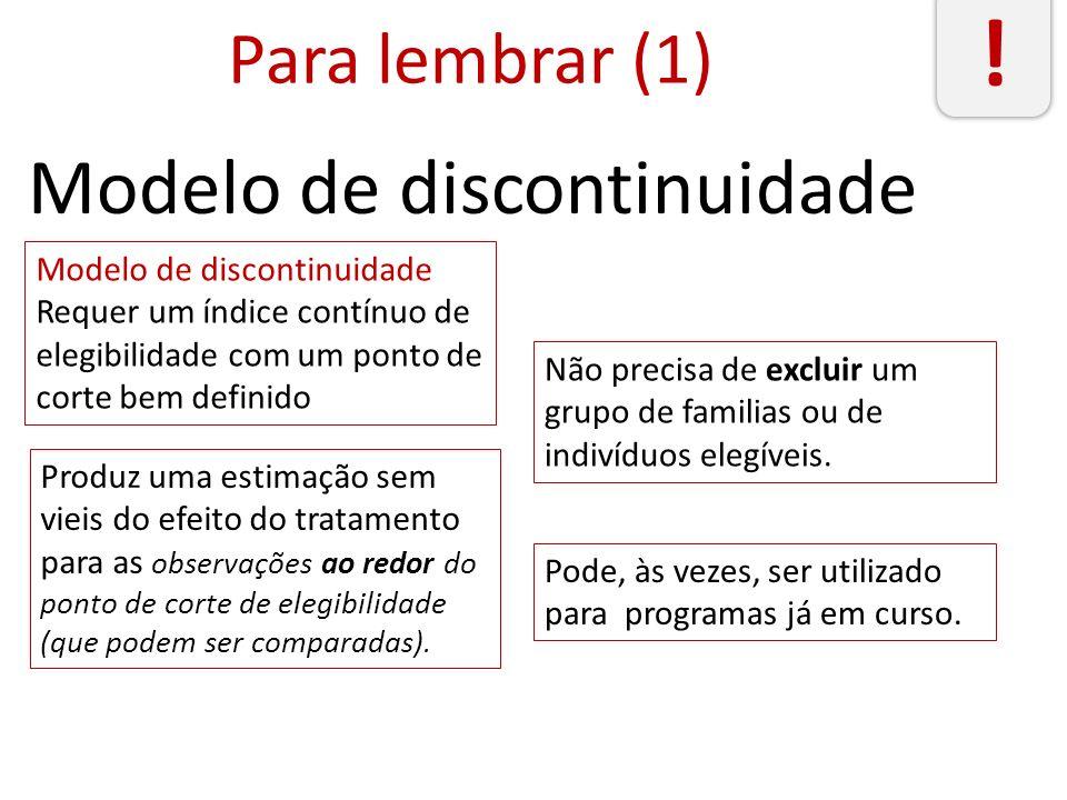 ! Modelo de discontinuidade Para lembrar (1) Modelo de discontinuidade
