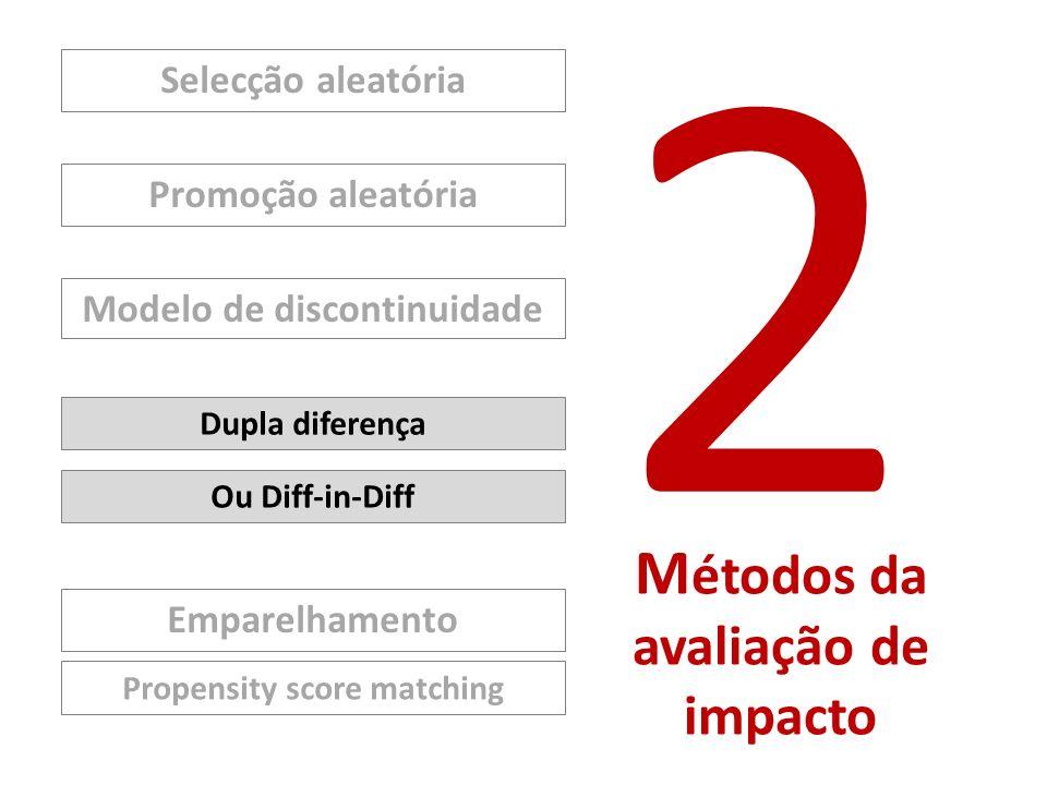 2 Métodos da avaliação de impacto Selecção aleatória