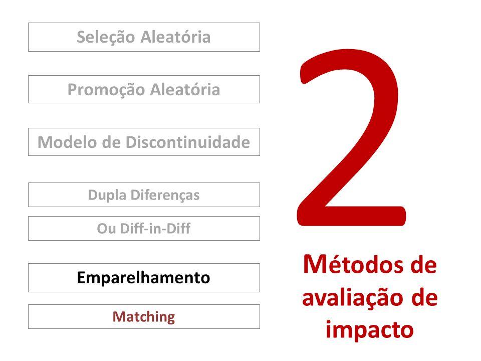 Modelo de Discontinuidade Métodos de avaliação de impacto