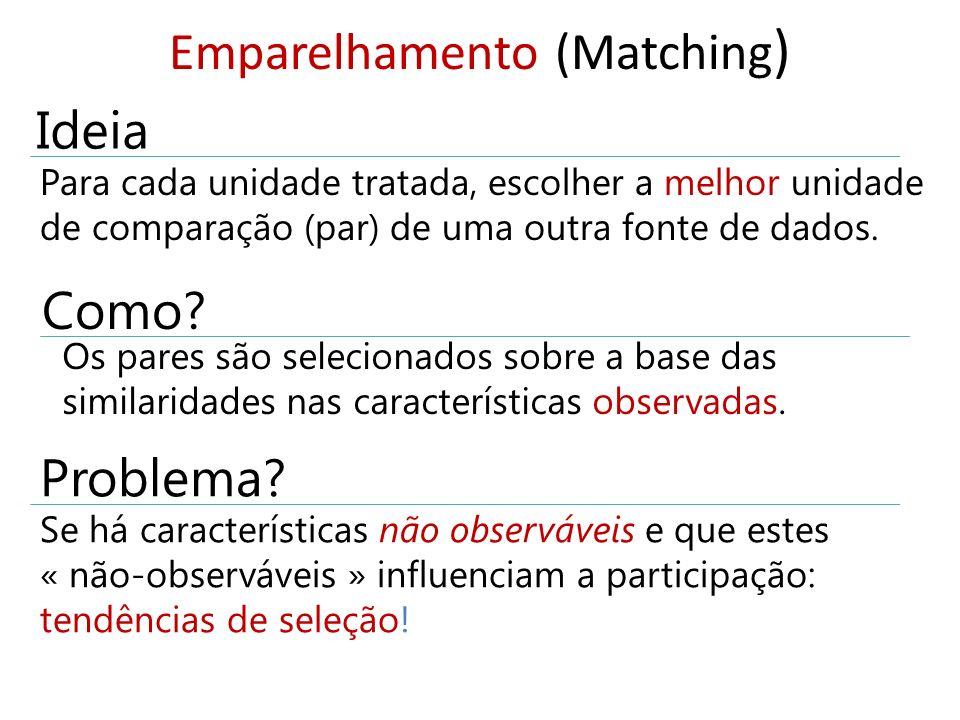 Emparelhamento (Matching)