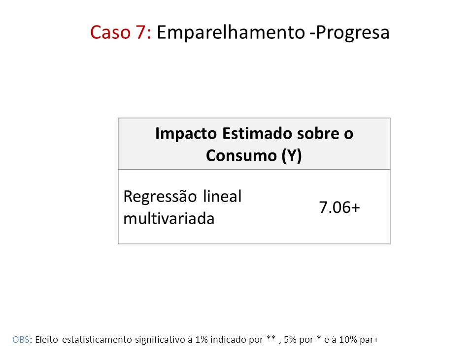 Caso 7: Emparelhamento -Progresa