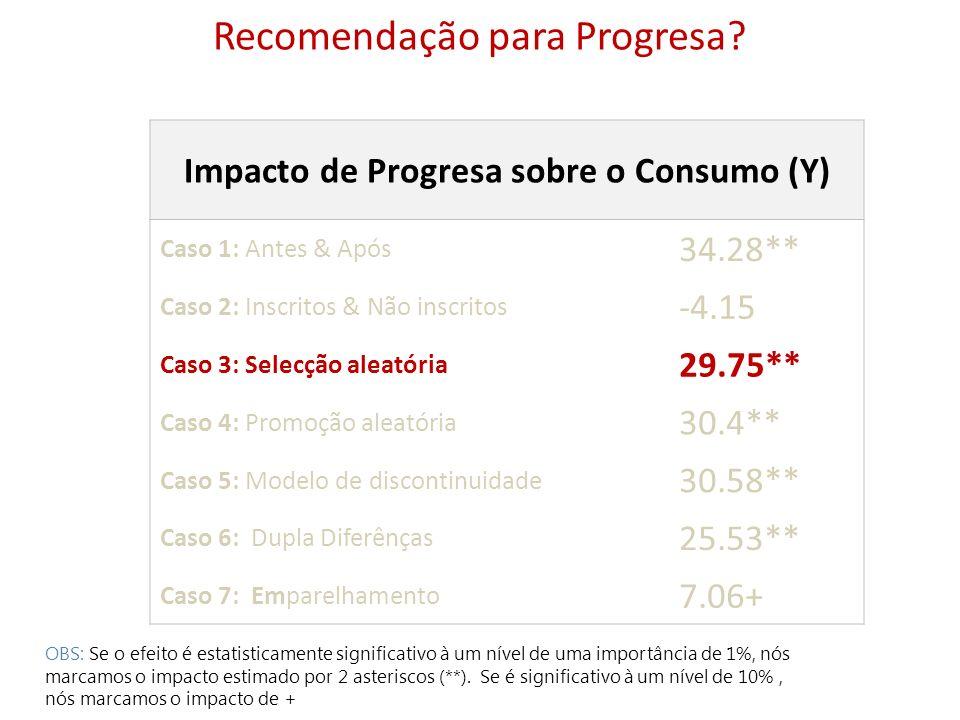 Recomendação para Progresa