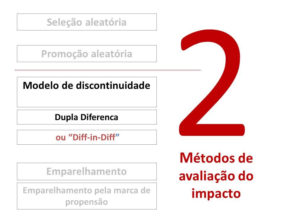 2 Métodos de avaliação do impacto Seleção aleatória Promoção aleatória