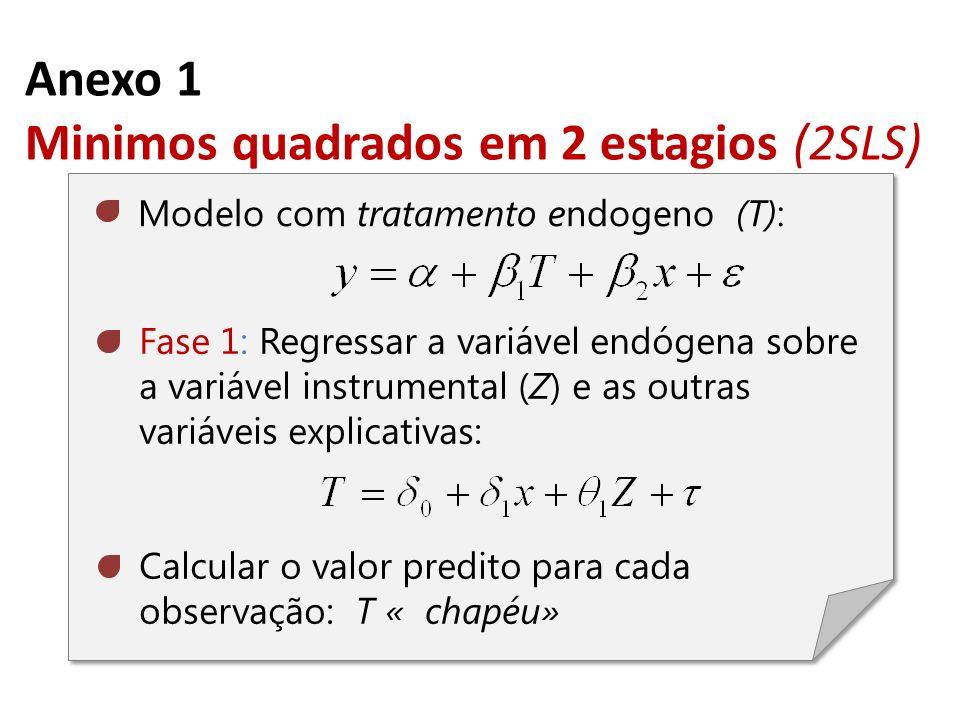Anexo 1 Minimos quadrados em 2 estagios (2SLS)