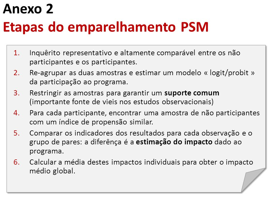 Anexo 2 Etapas do emparelhamento PSM