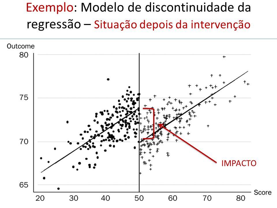 Exemplo: Modelo de discontinuidade da regressão – Situação depois da intervenção