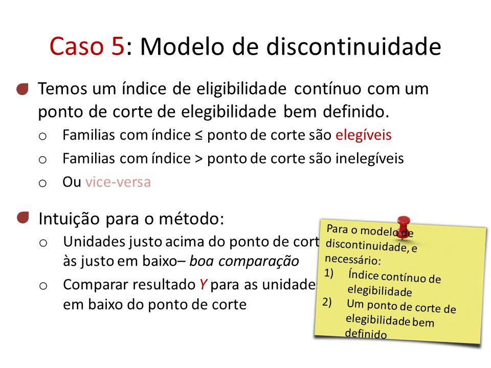 Caso 5: Modelo de discontinuidade