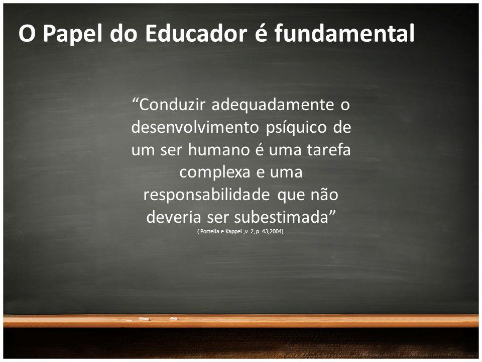 O Papel do Educador é fundamental