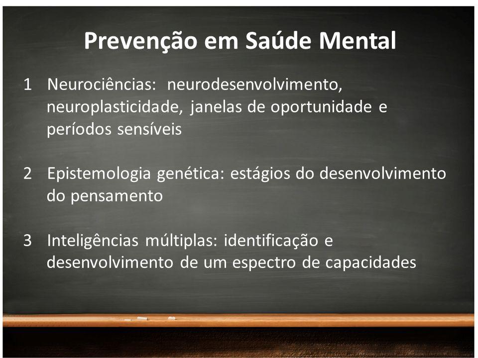 Prevenção em Saúde Mental