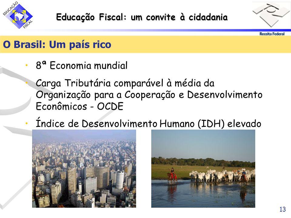 O Brasil: Um país rico 8ª Economia mundial
