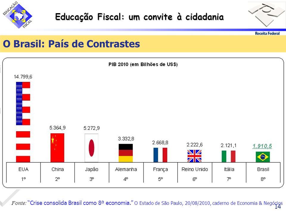 O Brasil: País de Contrastes