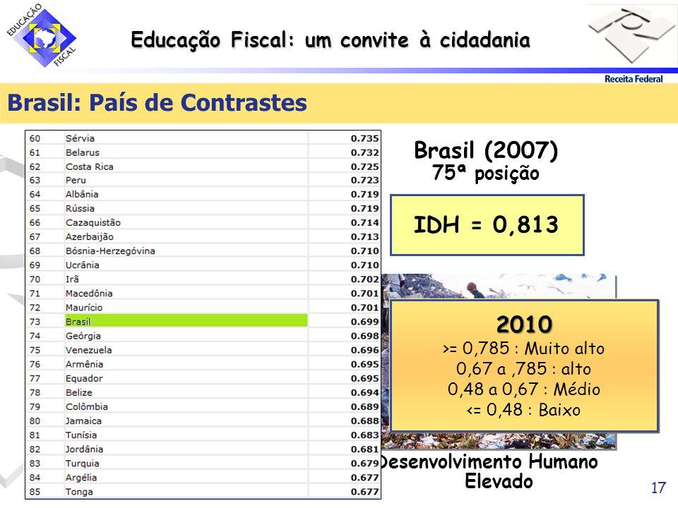 Brasil: País de Contrastes