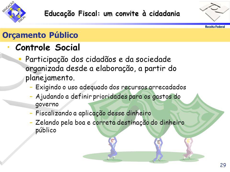 Controle Social Orçamento Público