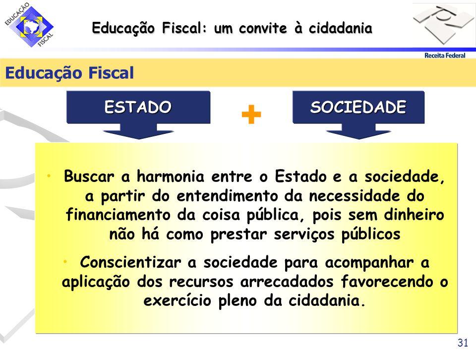 + Educação Fiscal ESTADO SOCIEDADE